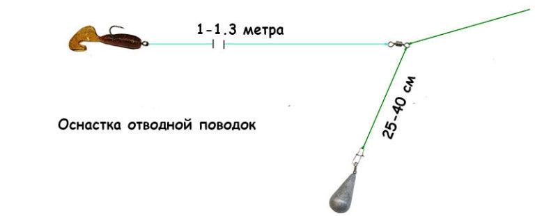 для поводков московской оснастки